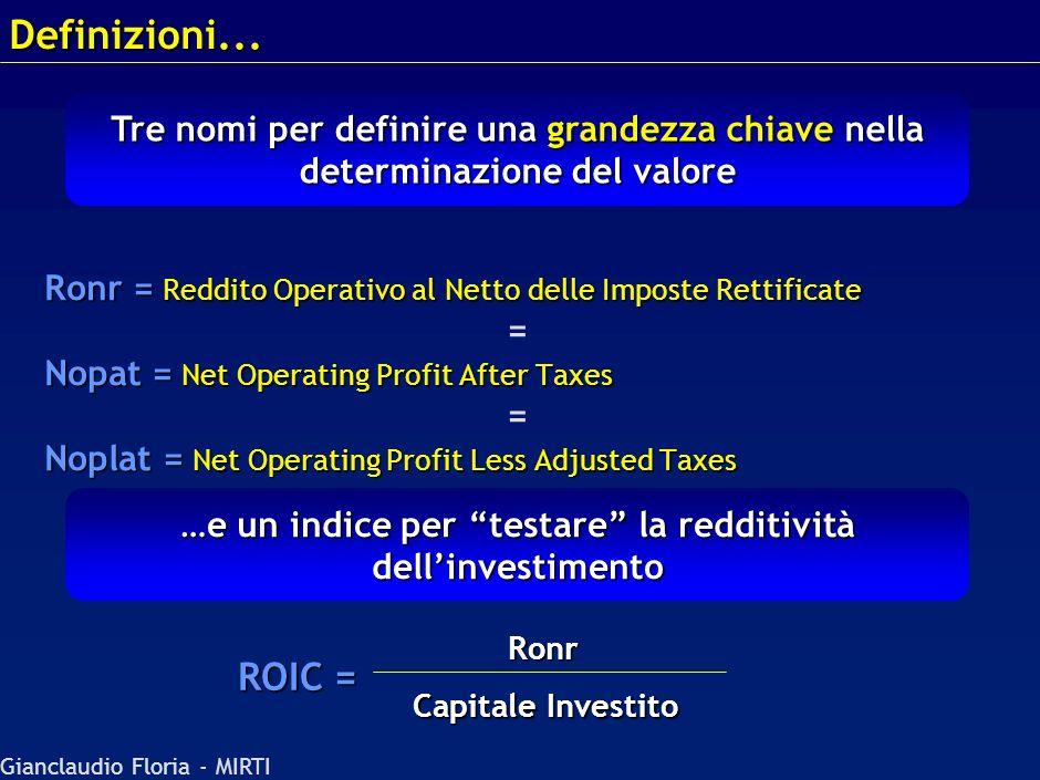 Gianclaudio Floria - MIRTI EBIT Ammortamenti Imposte RONR* Riduz. circolante Investimenti Op. Cash Flow ExtraordinaryInteressiDividendi Partecipazioni