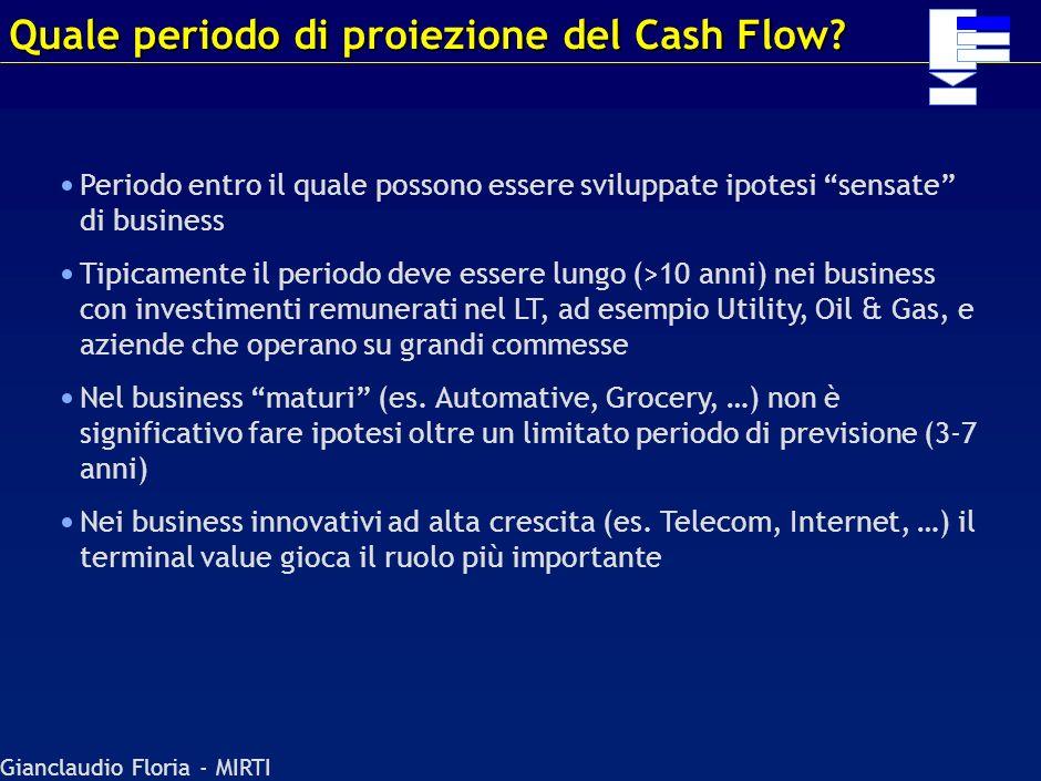 Gianclaudio Floria - MIRTI Calcolo dellEquity Value Fasi di una valutazione DeduzioneDebito CalcolodellEntityValue Calcolo terminal value Calcolo del