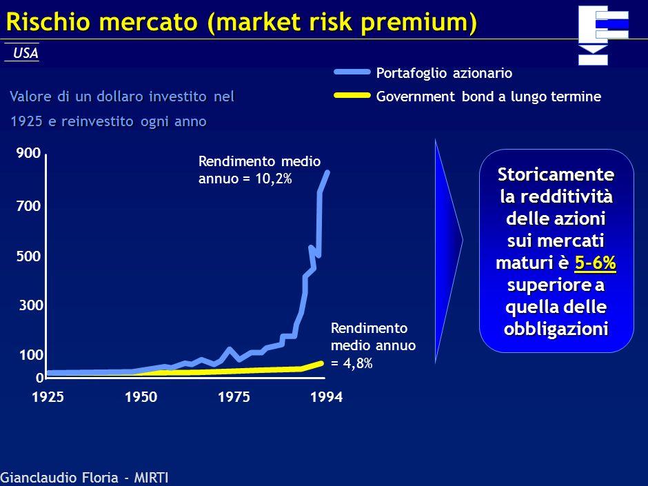 Gianclaudio Floria - MIRTI Tasso di rendimento di unattività priva di rischio disponibile sul mercato per tutti gli investitori Rendimento corrente lo