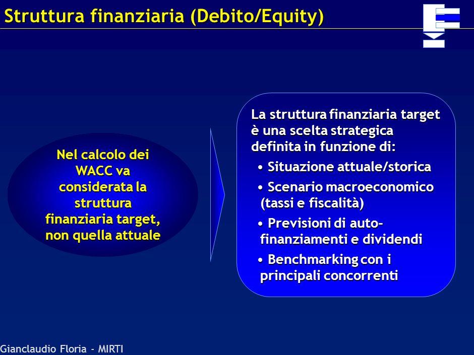 Gianclaudio Floria - MIRTI Market portfolio Rendimento di una singola società quotata Alto Beta* b = 2,0 Basso Beta* b = 0,8 Tempo Rendimenti annuali