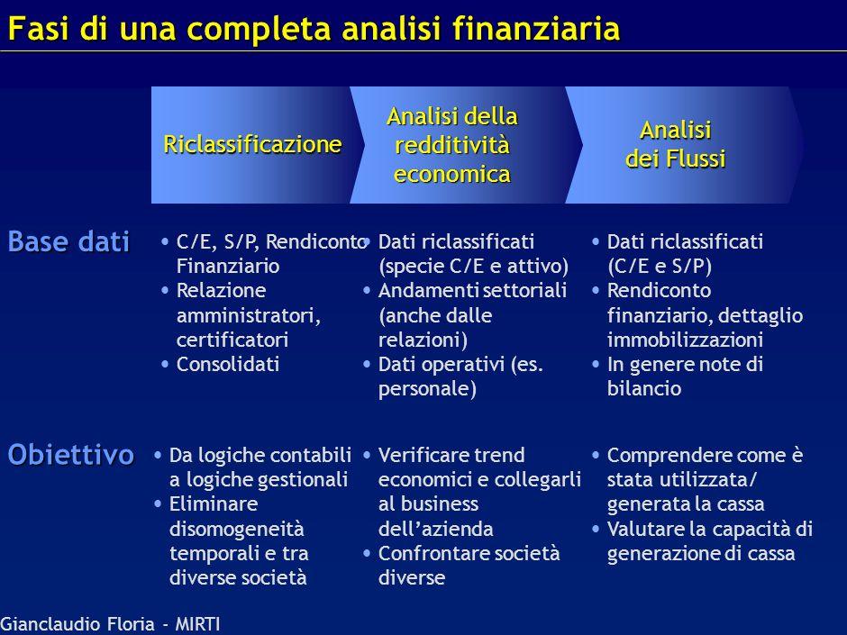 Gianclaudio Floria - MIRTI Segreti di una buona analisi finanziaria Inserire centinaia di dati in Excel Perdere il controllo sulle ipotesi Usare fonti