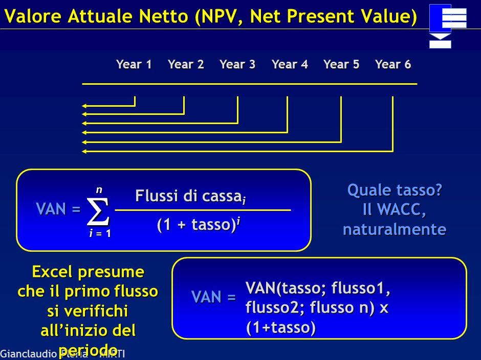 Gianclaudio Floria - MIRTI Year 1 Year 2 Year 3 Year 4 Year 5 Year 6 Terminal value Periodo esplicito di previsione Attualizzati al WACC Entity value
