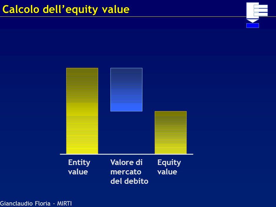 Gianclaudio Floria - MIRTI Valore Attuale Netto (NPV, Net Present Value) Year 1 Year 2 Year 3 Year 4 Year 5 Year 6 Flussi di cassa i (1 + tasso) i VAN