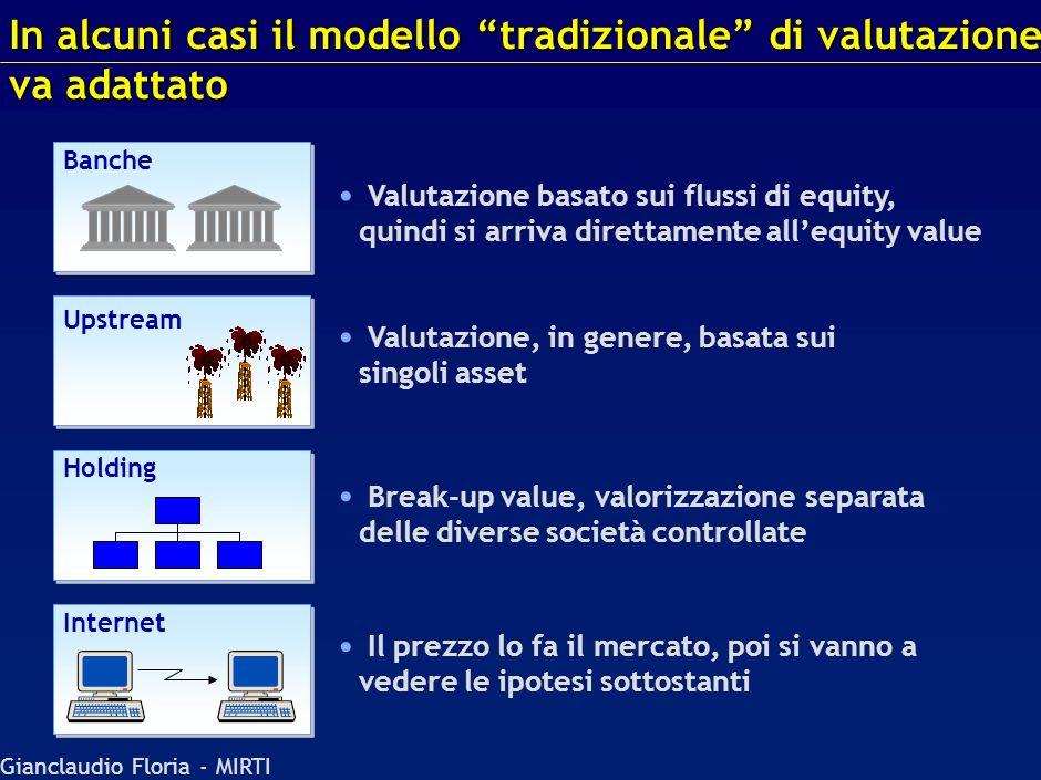 Gianclaudio Floria - MIRTI Entity value Valore di mercato del debito Equity value Calcolo dellequity value