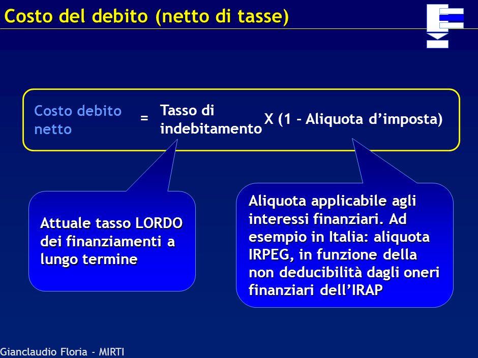 Gianclaudio Floria - MIRTI Beta relevered vs. beta unlevered Beta relevered = Beta unlevered X (1 + (1- aliquota dimposta) X ) DebitoEquity Adatta il