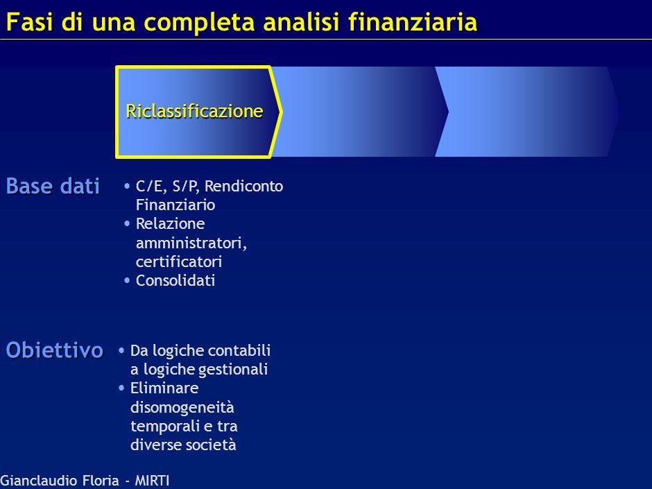 Gianclaudio Floria - MIRTI Fasi di una completa analisi finanziaria C/E, S/P, Rendiconto Finanziario Relazione amministratori, certificatori Consolida