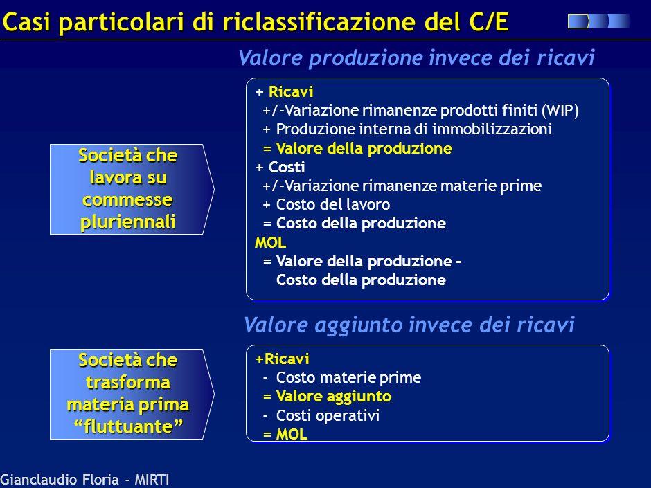 Gianclaudio Floria - MIRTI Riclassificazione Conto Economico Togliere dai ricavi i proventi non operativi/ finanziari/straordinari Verificare sempre i
