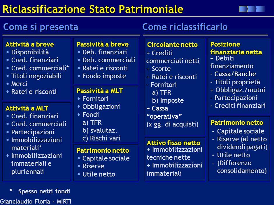 Gianclaudio Floria - MIRTI Casi particolari di riclassificazione del C/E + Ricavi +/-Variazione rimanenze prodotti finiti (WIP) +Produzione interna di