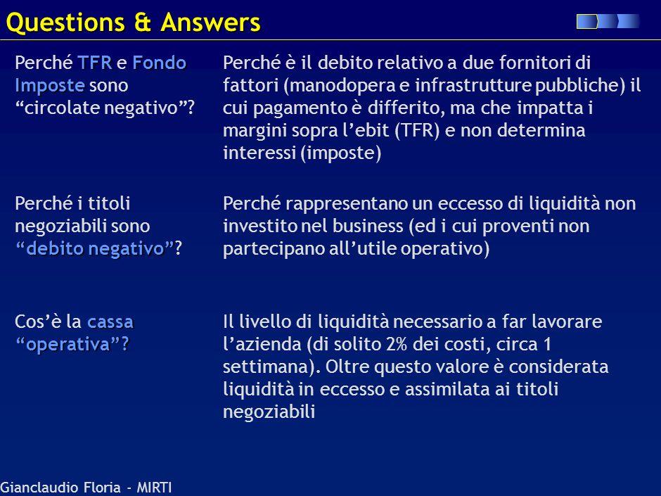 Gianclaudio Floria - MIRTI Riclassificazione Stato Patrimoniale Come si presenta Come riclassificarlo Attività a breve Disponibilità Cred. finanziari