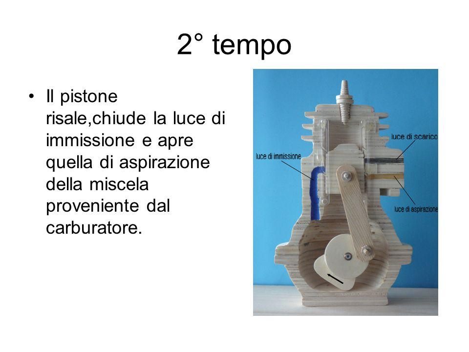 Durante la risalita avviene la compressione nel cilindro.