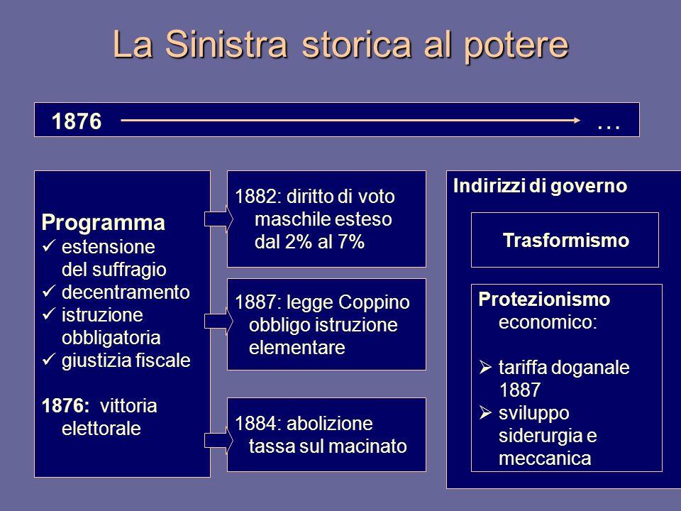 1876 … La Sinistra storica al potere Indirizzi di governo Programma estensione del suffragio decentramento istruzione obbligatoria giustizia fiscale 1