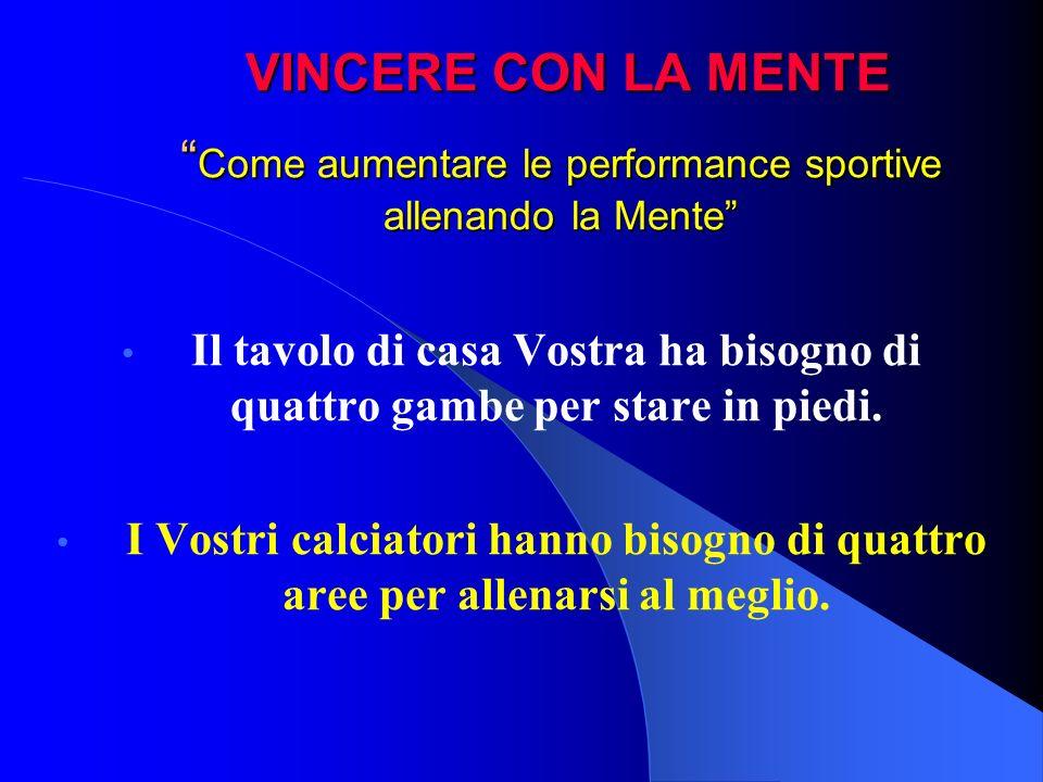 VINCERE CON LA MENTE Come aumentare le performance sportive allenando la Mente VINCERE CON LA MENTE Come aumentare le performance sportive allenando la Mente Chi Chi è Giancarlo Fornei.