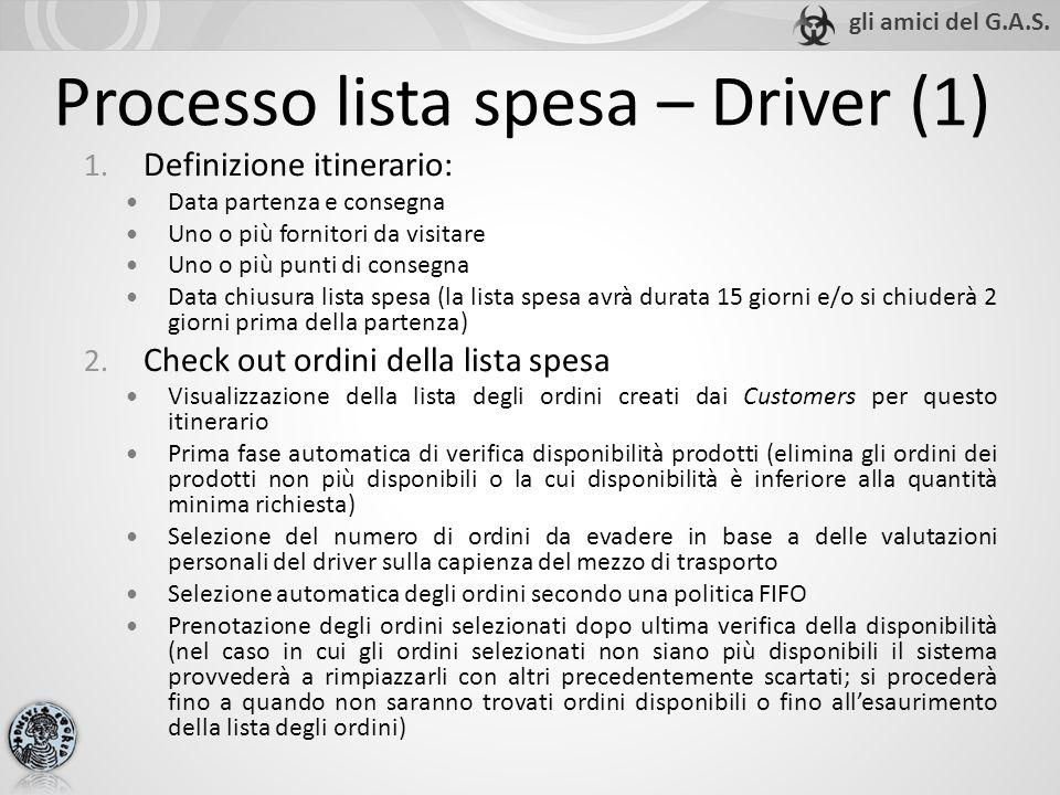Processo lista spesa – Driver (1) 1. Definizione itinerario: Data partenza e consegna Uno o più fornitori da visitare Uno o più punti di consegna Data