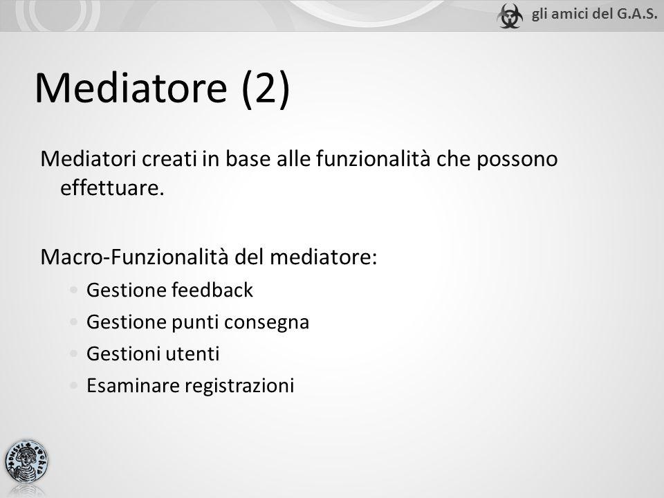 Mediatore (2) Mediatori creati in base alle funzionalità che possono effettuare. Macro-Funzionalità del mediatore: Gestione feedback Gestione punti co