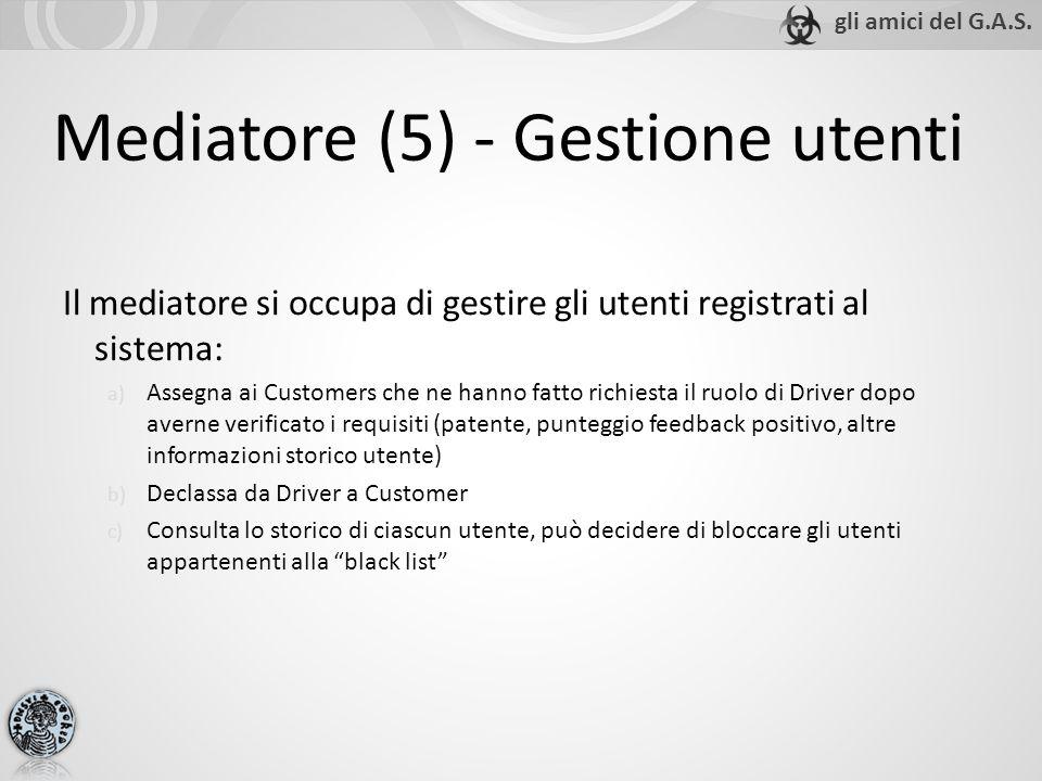 Mediatore (5) - Gestione utenti Il mediatore si occupa di gestire gli utenti registrati al sistema: a) Assegna ai Customers che ne hanno fatto richies