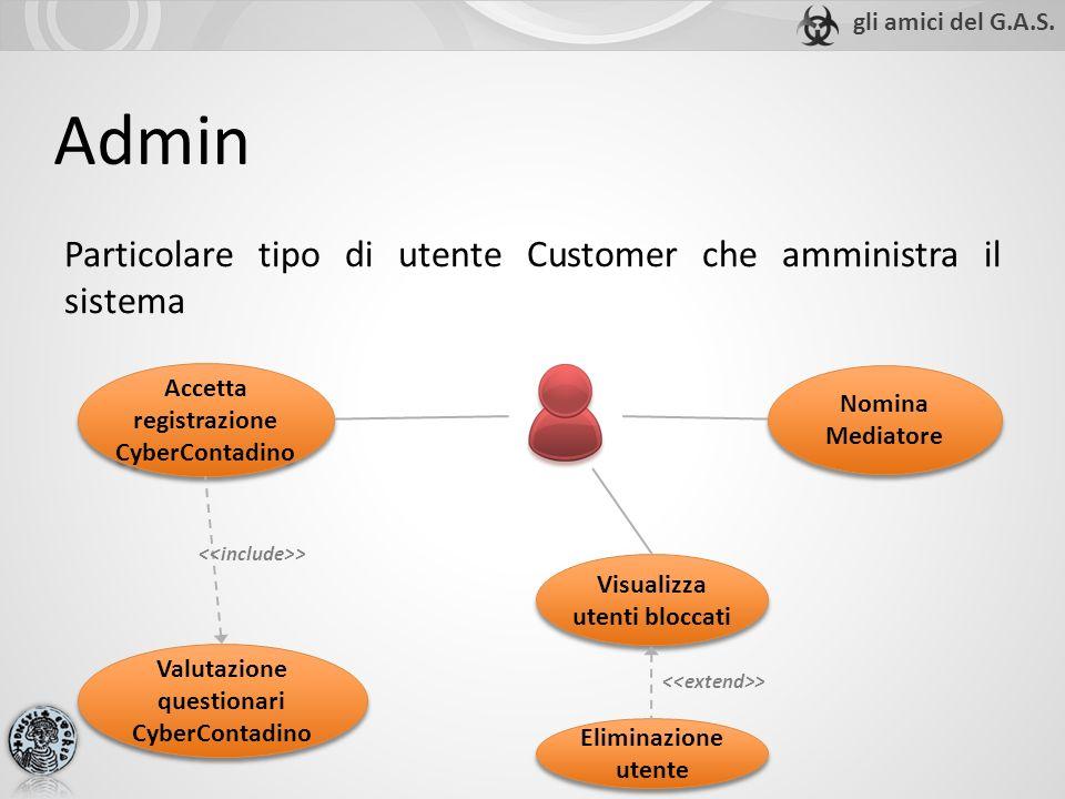 Admin Particolare tipo di utente Customer che amministra il sistema Accetta registrazione CyberContadino Valutazione questionari CyberContadino Nomina
