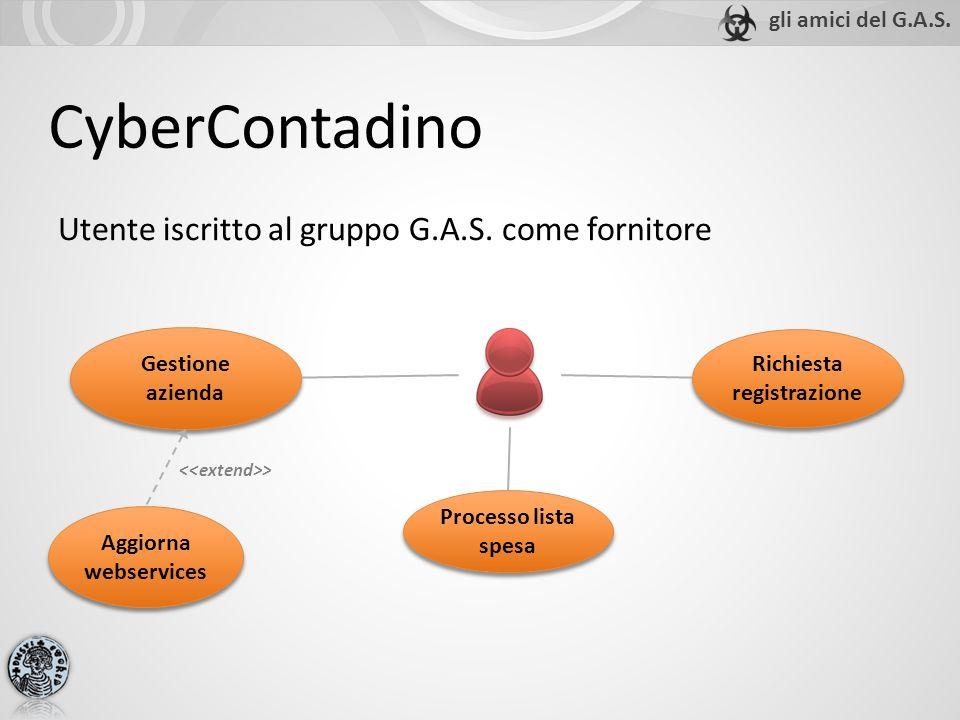 CyberContadino Utente iscritto al gruppo G.A.S. come fornitore Gestione azienda Aggiorna webservices Richiesta registrazione > Processo lista spesa
