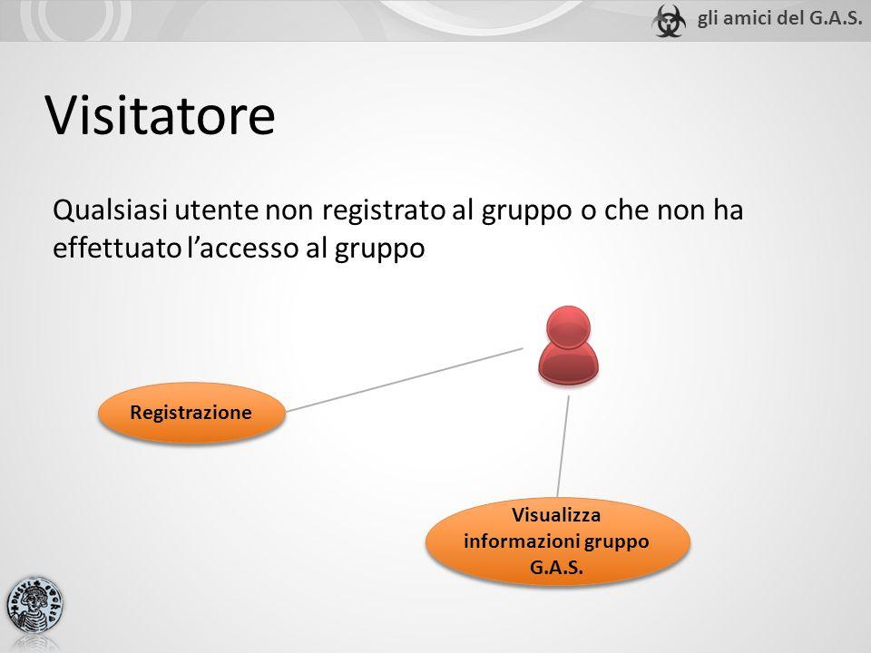 Visitatore Qualsiasi utente non registrato al gruppo o che non ha effettuato laccesso al gruppo Registrazione Visualizza informazioni gruppo G.A.S.