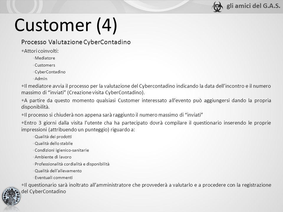 Customer (4) Processo Valutazione CyberContadino Attori coinvolti: Mediatore Customers CyberContadino Admin Il mediatore avvia il processo per la valutazione del Cybercontadino indicando la data dellincontro e il numero massimo di inviati (Creazione visita CyberContadino).