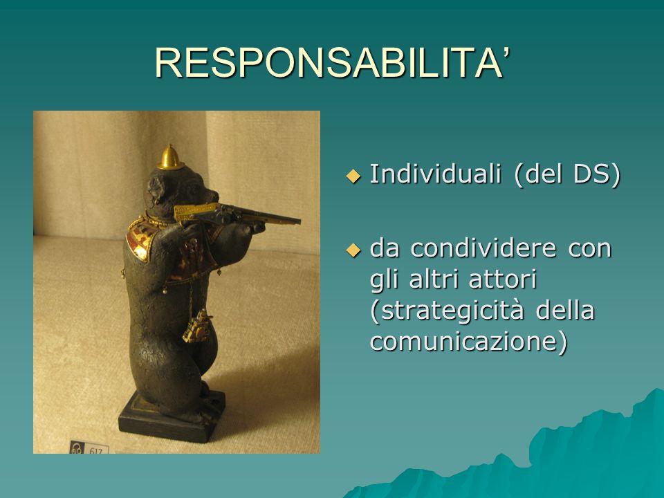 TROVARE - CERCARE MOMENTO MOMENTO STAGIONE STAGIONE PASSAGGIO PASSAGGIO Reguard/Compensation: domande Wh