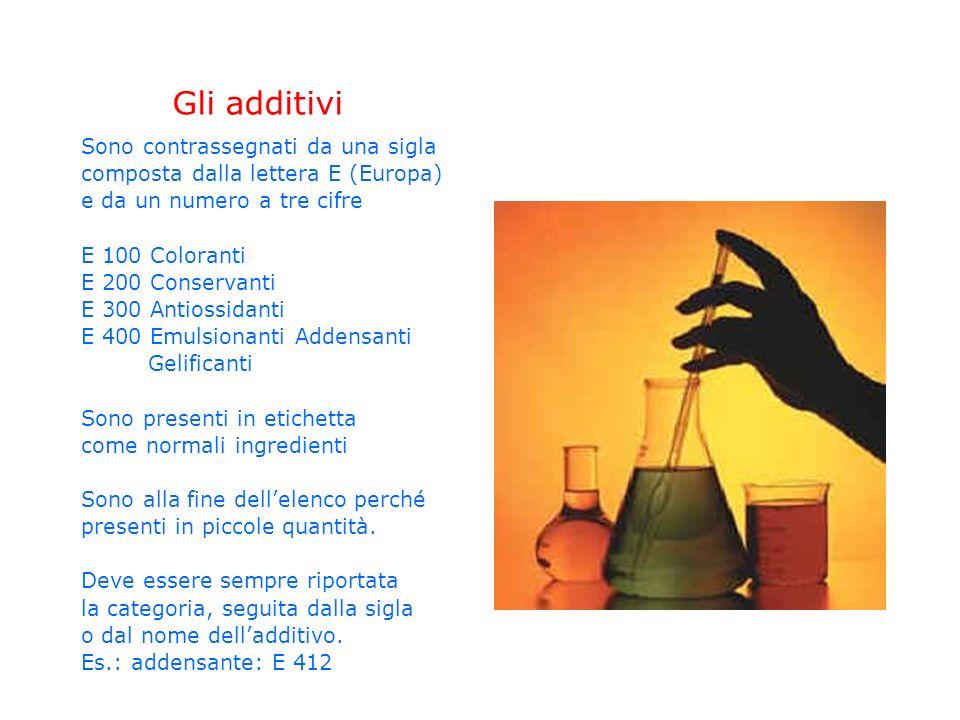 Gli additivi Sono contrassegnati da una sigla composta dalla lettera E (Europa) e da un numero a tre cifre E 100 Coloranti E 200 Conservanti E 300 Ant