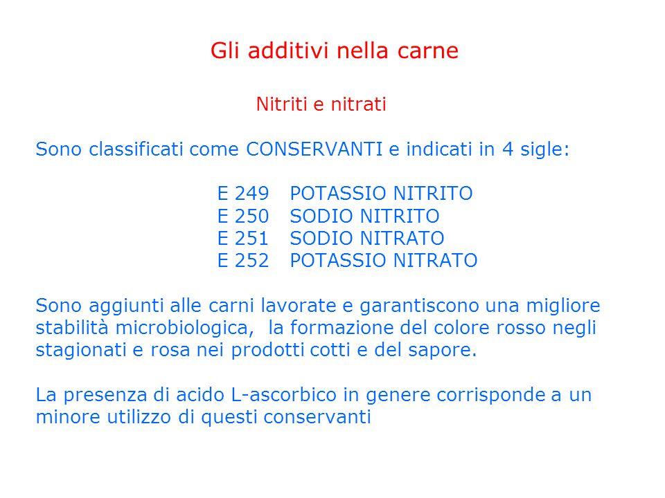 Gli additivi nella carne Nitriti e nitrati Sono classificati come CONSERVANTI e indicati in 4 sigle: E 249 POTASSIO NITRITO E 250 SODIO NITRITO E 251