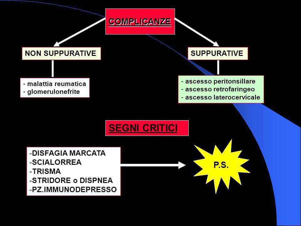 COMPLICANZE NON SUPPURATIVESUPPURATIVE - malattia reumatica - glomerulonefrite - ascesso peritonsillare - ascesso retrofaringeo - ascesso laterocervic