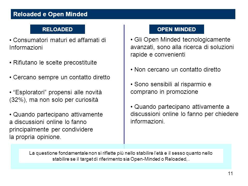 11 Reloaded e Open Minded RELOADEDOPEN MINDED Consumatori maturi ed affamati di Informazioni Rifiutano le scelte precostituite Cercano sempre un conta