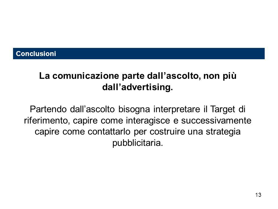 13 Conclusioni La comunicazione parte dallascolto, non più dalladvertising. Partendo dallascolto bisogna interpretare il Target di riferimento, capire