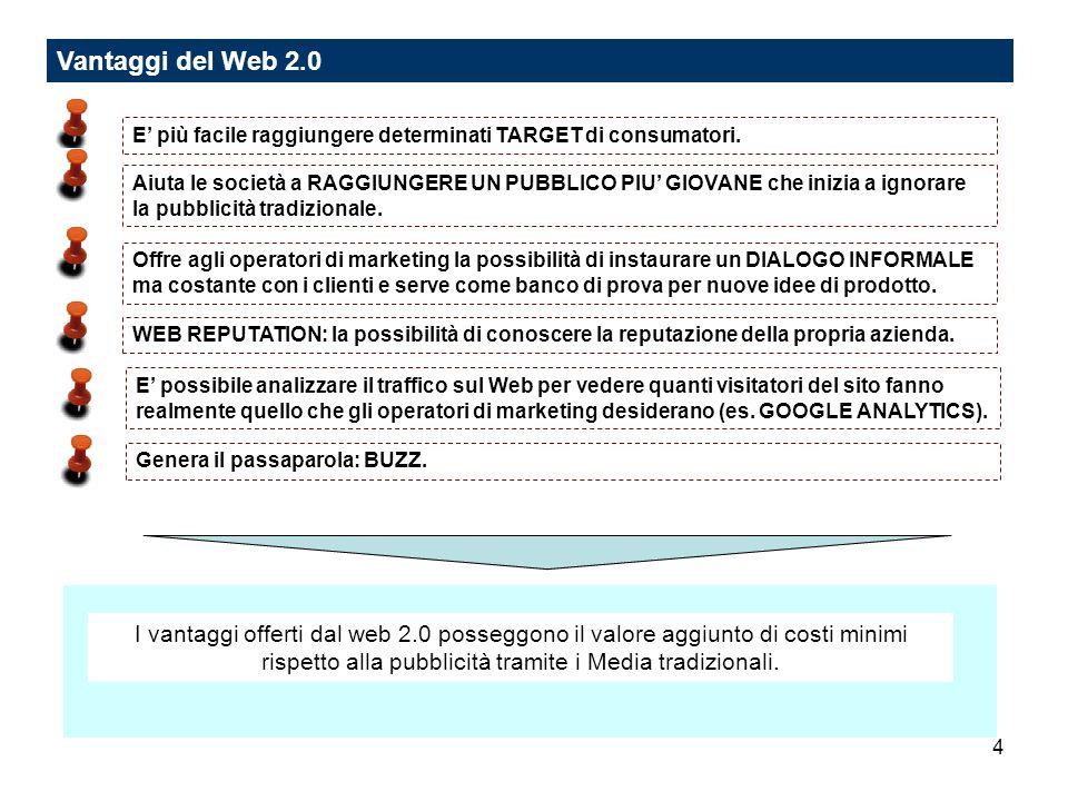 4 Vantaggi del Web 2.0 E più facile raggiungere determinati TARGET di consumatori. I vantaggi offerti dal web 2.0 posseggono il valore aggiunto di cos