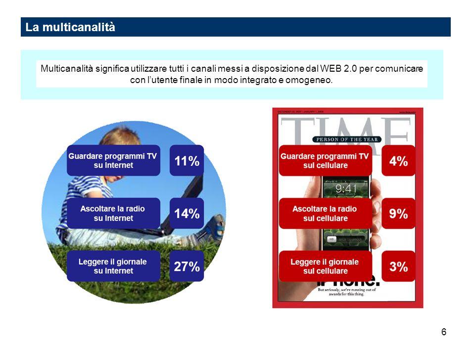 6 La multicanalità Multicanalità significa utilizzare tutti i canali messi a disposizione dal WEB 2.0 per comunicare con lutente finale in modo integr