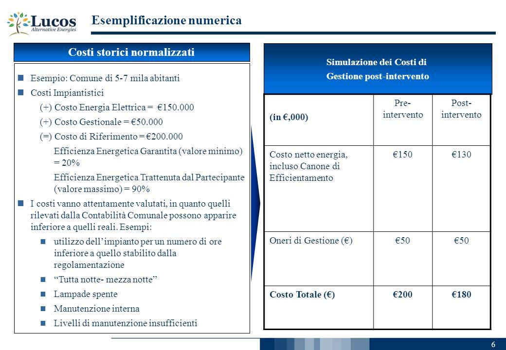6 Esemplificazione numerica Esempio: Comune di 5-7 mila abitanti Costi Impiantistici (+) Costo Energia Elettrica = 150.000 (+) Costo Gestionale = 50.0