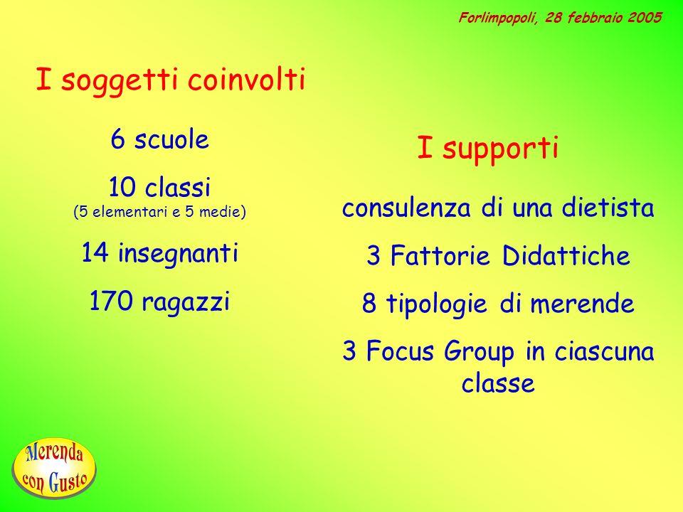 6 scuole 10 classi (5 elementari e 5 medie) 14 insegnanti 170 ragazzi I soggetti coinvolti I supporti consulenza di una dietista 3 Fattorie Didattiche