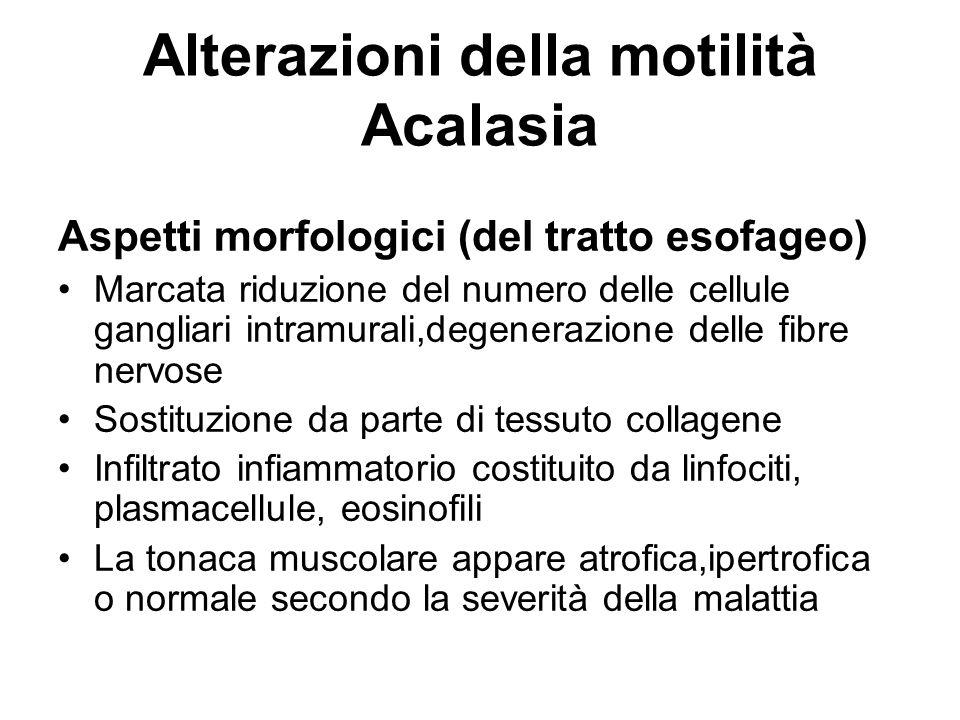 Sclerodermia Ulcere del 1/3 inferiore dellesofago dovute al RGE Fibrosi progressiva della tonaca muscolare che porta ai disturbi di motilità