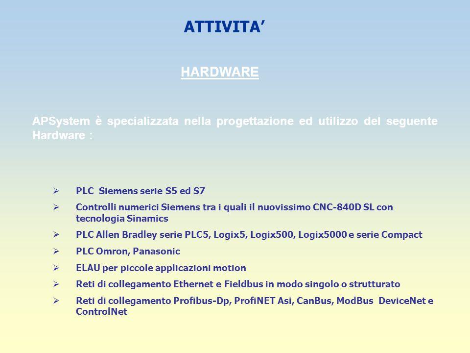 ATTIVITA HARDWARE APSystem è specializzata nella progettazione ed utilizzo del seguente Hardware : PLC Siemens serie S5 ed S7 Controlli numerici Sieme