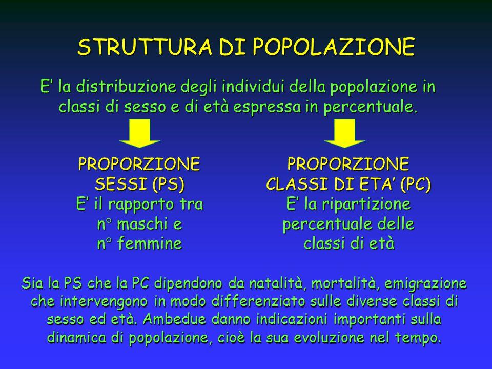 STRUTTURA DI POPOLAZIONE PROPORZIONE SESSI (PS) E il rapporto tra n° maschi e n° femmine E la distribuzione degli individui della popolazione in class