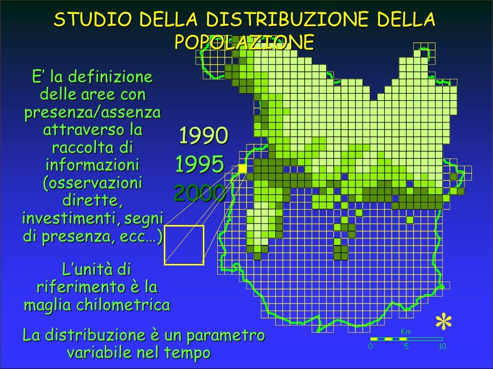 2000 1995 1990 E la definizione delle aree con presenza/assenza attraverso la raccolta di informazioni (osservazioni dirette, investimenti, segni di p