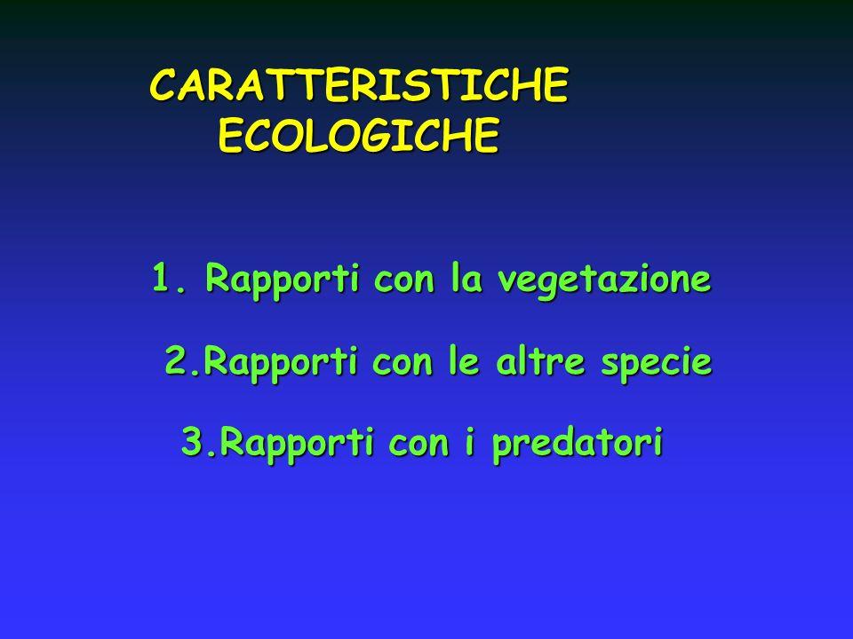 1. Rapporti con la vegetazione 2.Rapporti con le altre specie 3.Rapporti con i predatori CARATTERISTICHE ECOLOGICHE