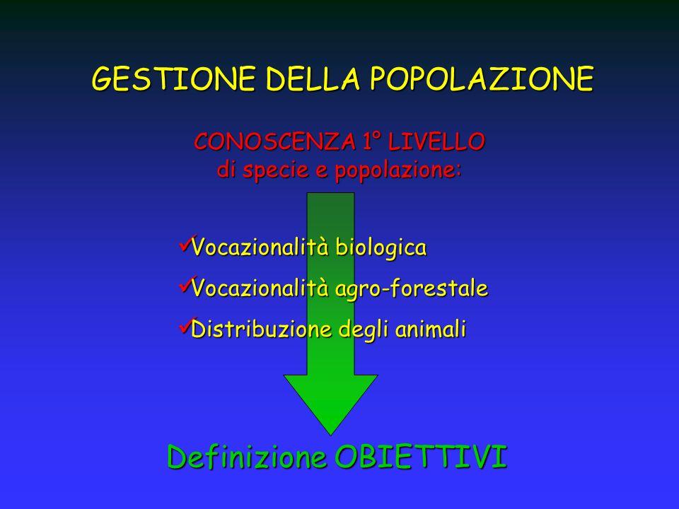 GESTIONE DELLA POPOLAZIONE CONOSCENZA 1° LIVELLO di specie e popolazione: Definizione OBIETTIVI Vocazionalità biologica Vocazionalità biologica Vocazi