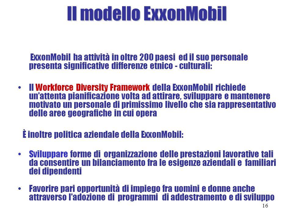 Il modello ExxonMobil ExxonMobil ha attività in oltre 200 paesi ed il suo personale presenta significative differenze etnico - culturali: Il Workforce