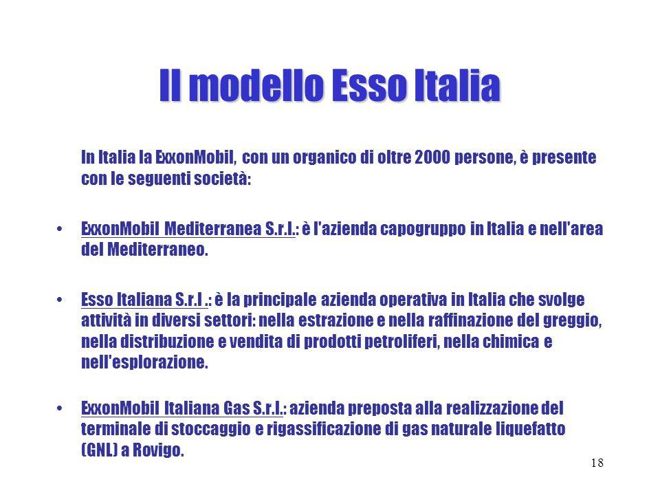 Il modello Esso Italia In Italia la ExxonMobil, con un organico di oltre 2000 persone, è presente con le seguenti società: ExxonMobil Mediterranea S.r