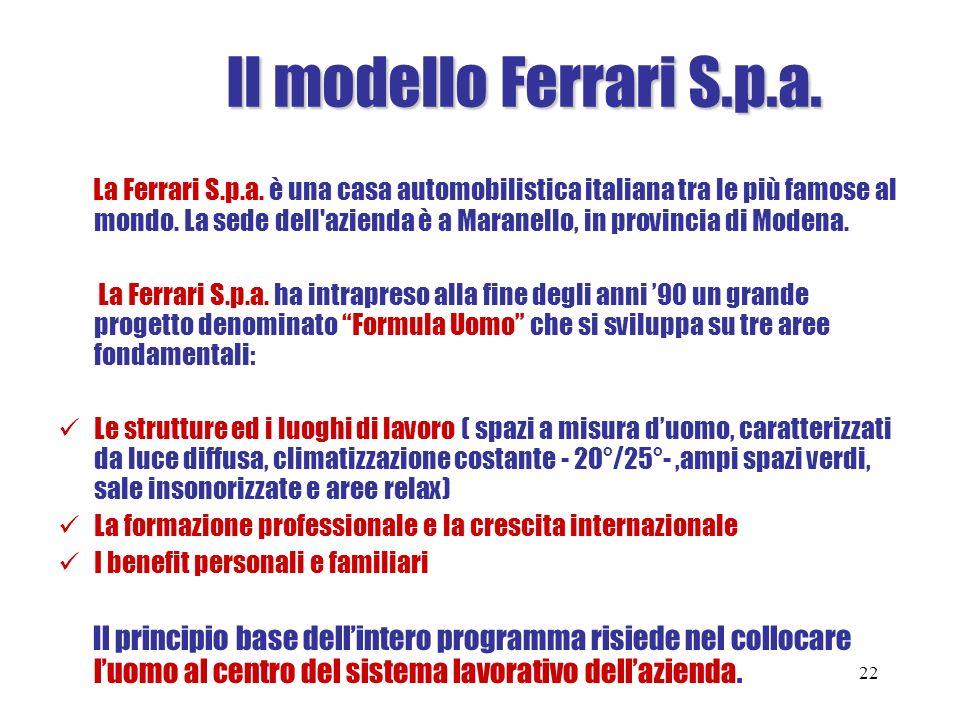 Il modello Ferrari S.p.a. La Ferrari S.p.a. è una casa automobilistica italiana tra le più famose al mondo. La sede dell'azienda è a Maranello, in pro
