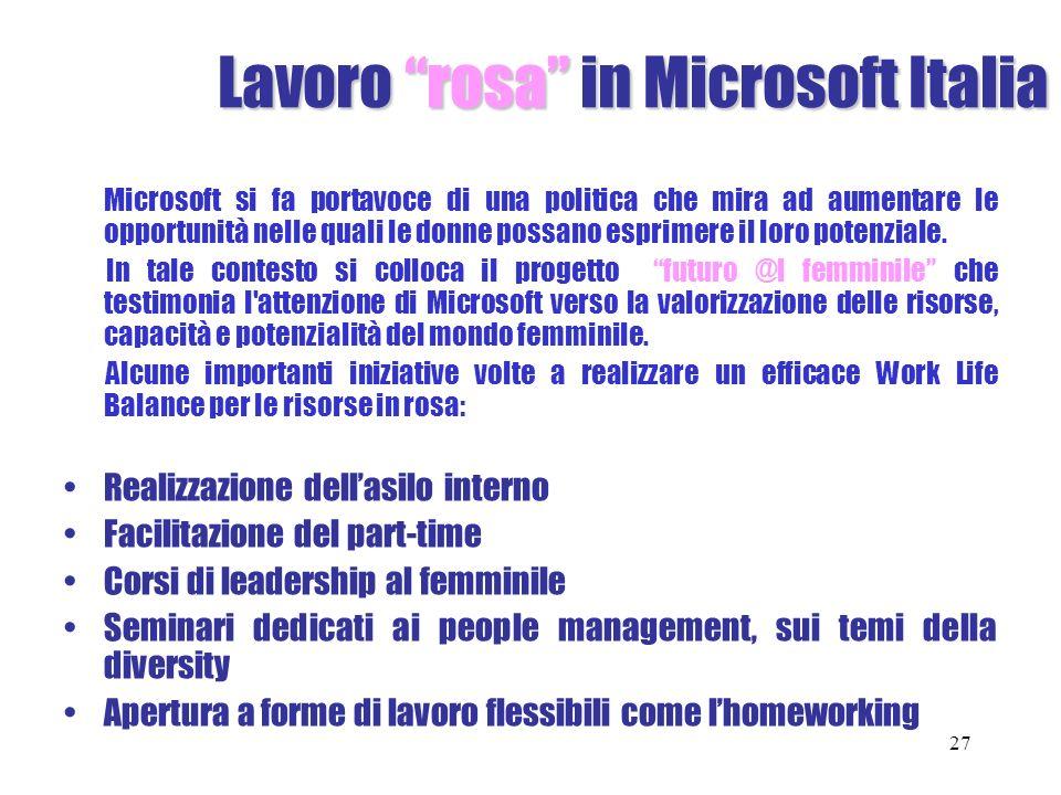 Lavoro rosa in Microsoft Italia Microsoft si fa portavoce di una politica che mira ad aumentare le opportunità nelle quali le donne possano esprimere