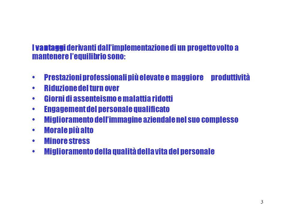 Il modello Microsoft Italia Microsoft è attualmente presente sul territorio italiano a Milano, Roma e Torino e conta 820 dipendenti con unetà media di circa 36 anni.
