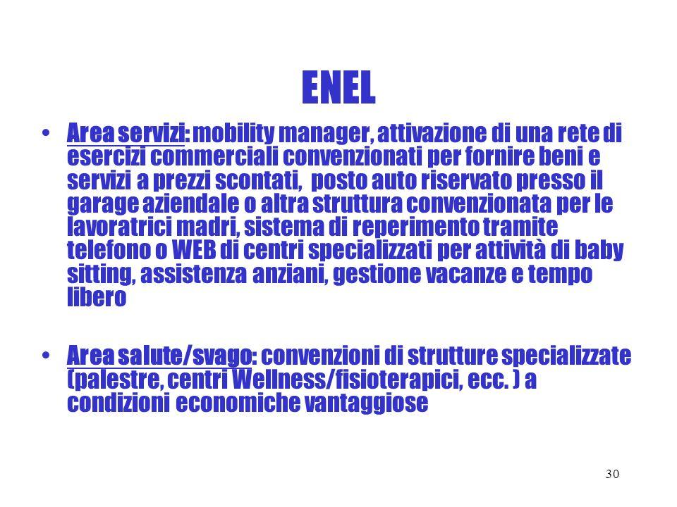 ENEL Area servizi: mobility manager, attivazione di una rete di esercizi commerciali convenzionati per fornire beni e servizi a prezzi scontati, posto
