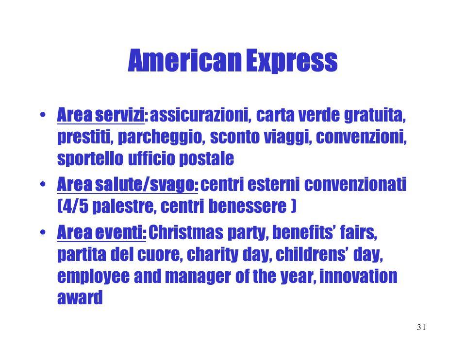 American Express Area servizi: assicurazioni, carta verde gratuita, prestiti, parcheggio, sconto viaggi, convenzioni, sportello ufficio postale Area s