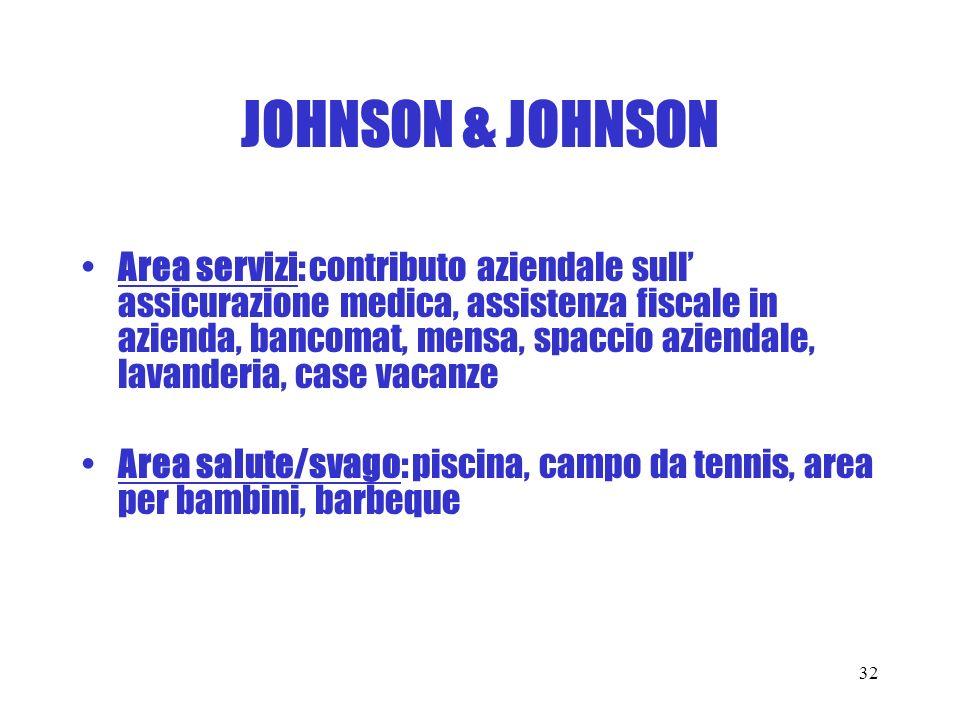 JOHNSON & JOHNSON Area servizi: contributo aziendale sull assicurazione medica, assistenza fiscale in azienda, bancomat, mensa, spaccio aziendale, lav