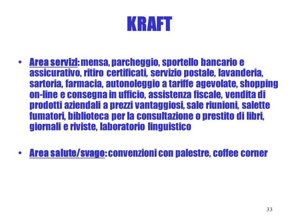 KRAFT Area servizi: mensa, parcheggio, sportello bancario e assicurativo, ritiro certificati, servizio postale, lavanderia, sartoria, farmacia, autono
