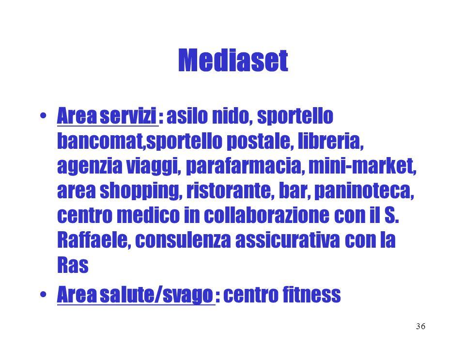 Mediaset Area servizi : asilo nido, sportello bancomat,sportello postale, libreria, agenzia viaggi, parafarmacia, mini-market, area shopping, ristoran