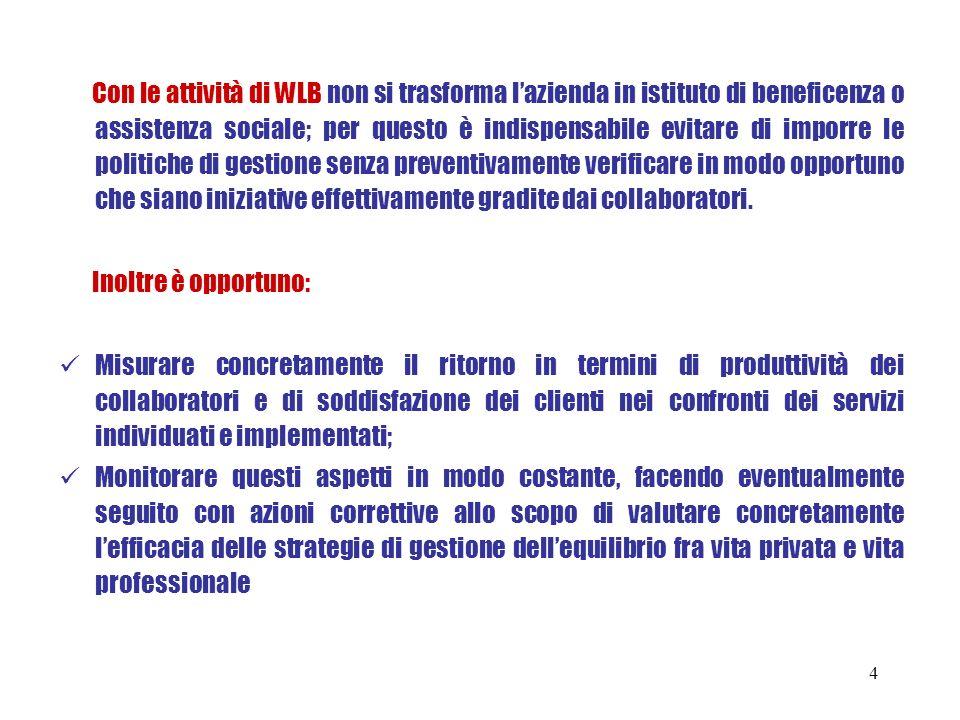 Con le attività di WLB non si trasforma lazienda in istituto di beneficenza o assistenza sociale; per questo è indispensabile evitare di imporre le po